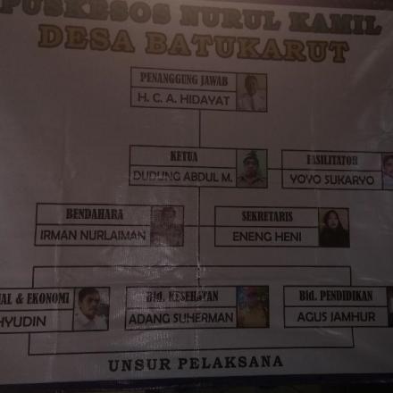 Puskesos Nurul Kamil Desa Batukarut